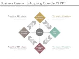 Business Creation And Acquiring Example Of Ppt