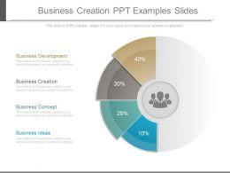 Business Creation Ppt Examples Slides