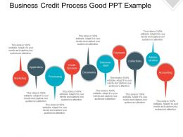 Business Credit Process Good Ppt Example