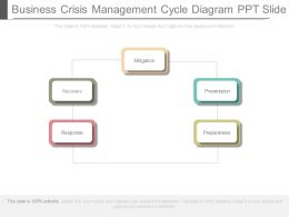 Business Crisis Management Cycle Diagram Ppt Slide