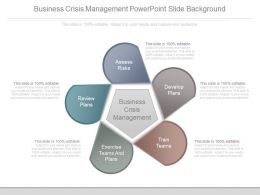 Business Crisis Management Powerpoint Slide Background