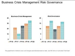 Business Crisis Management Risk Governance Outsourcing Payroll Recovery Plan Cpb
