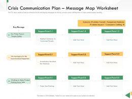 Business Crisis Preparedness Deck Crisis Communication Plan Message Map Worksheet Ppt Clipart