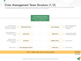 Business Crisis Preparedness Deck Crisis Management Team Structure Input Ppt Icons