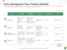 Business Crisis Preparedness Deck Crisis Management Team Training Schedule Ppt Template