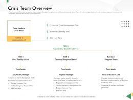 Business Crisis Preparedness Deck Crisis Team Overview Ppt Mockup