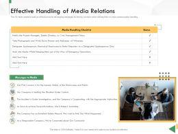 Business Crisis Preparedness Deck Effective Handling Of Media Relations Ppt Graphics