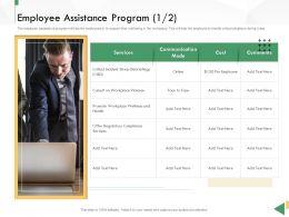 Business Crisis Preparedness Deck Employee Assistance Program Cost Ppt Download