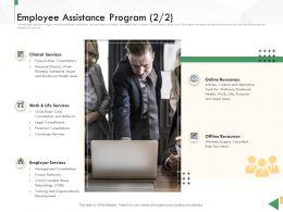 Business Crisis Preparedness Deck Employee Assistance Program Work Ppt Slides