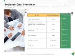 Business Crisis Preparedness Deck Employee Crisis Prevention Ppt Topics