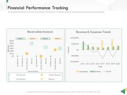 Business Crisis Preparedness Deck Financial Performance Tracking Slide Ppt Download
