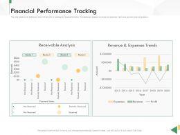 Business Crisis Preparedness Deck Financial Performance Tracking Slide Ppt Download