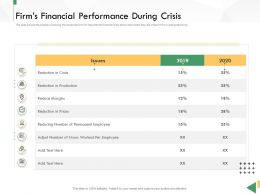 Business Crisis Preparedness Deck Firms Financial Performance During Crisis Ppt Graphics