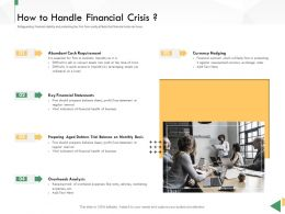 Business Crisis Preparedness Deck How To Handle Financial Crisis Ppt Brochure