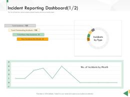 Business Crisis Preparedness Deck Incident Reporting Dashboard Month Ppt Brochure