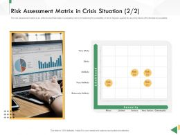 Business Crisis Preparedness Deck Risk Assessment Matrix In Crisis Situation Crisis Ppt Professional