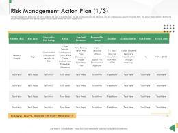 Business Crisis Preparedness Deck Risk Management Action Plan Action Ppt Infographics