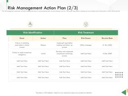 Business Crisis Preparedness Deck Risk Management Action Plan Event Ppt Download