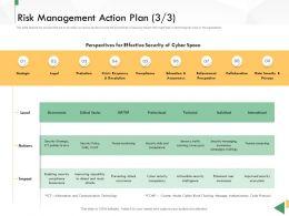 Business Crisis Preparedness Deck Risk Management Action Plan Legal Ppt Topics