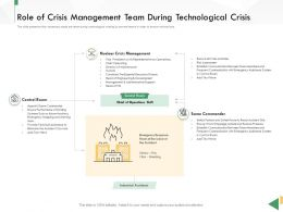 Business Crisis Preparedness Deck Role Of Crisis Management Team During Technological Crisis Ppt Themes