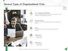 Business Crisis Preparedness Deck Several Types Of Organizational Crisis Ppt Microsoft