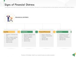 Business Crisis Preparedness Deck Signs Of Financial Distress Ppt Inspiration