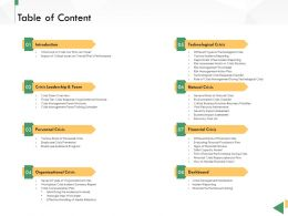 Business Crisis Preparedness Deck Table Of Content Ppt Rules