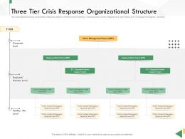 Business Crisis Preparedness Deck Three Tier Crisis Response Organizational Structure Ppt Infographics