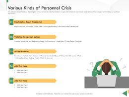 Business Crisis Preparedness Deck Various Kinds Of Personnel Crisis Ppt Topics