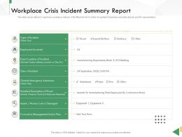 Business Crisis Preparedness Deck Workplace Crisis Incident Summary Report Ppt Infographics