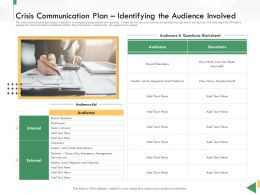 Business Crisis Preparedness Deckcrisis Communication Plan Identifying The Audience Involved Ppt Brochure