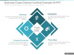 Business Cross Channel Conflicts Example Of Ppt