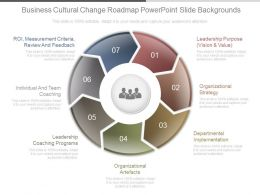 Business Cultural Change Roadmap Powerpoint Slide Backgrounds