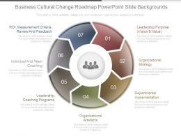 business_cultural_change_roadmap_powerpoint_slide_backgrounds_Slide01