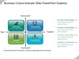Business Culture Example Slide Powerpoint Graphics