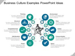Business Culture Examples Powerpoint Ideas
