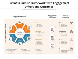 Business Culture Framework With Engagement Drivers And Outcomes
