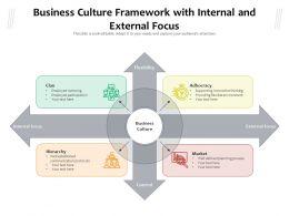 Business Culture Framework With Internal And External Focus