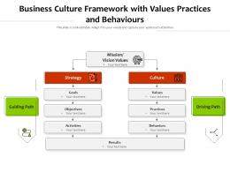 Business Culture Framework With Values Practices And Behaviours
