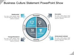Business Culture Statement Powerpoint Show