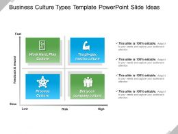 Business Culture Types Template Powerpoint Slide Ideas