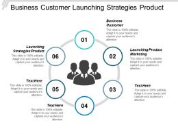 Business Customer Launching Strategies Product Launching Product Marketing Cpb