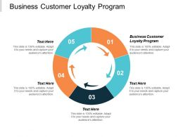 Business Customer Loyalty Program Ppt Powerpoint Presentation Gallery Sample Cpb