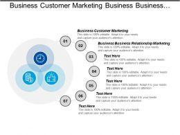 Business Customer Marketing Business Relationship Marketing Compliance Risk Cpb