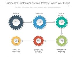 Business Customer Service Strategy Powerpoint Slides