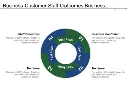 Business Customer Staff Outcomes Business Alignment It Strategy Formulation