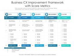 Business CX Improvement Framework With Score Metrics