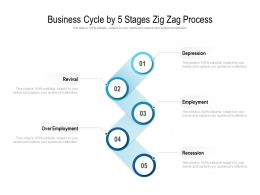 Business Cycle By 5 Stages Zig Zag Process