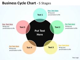 Business Cycle Chart diagrams 3