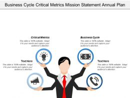 Business Cycle Critical Metrics Mission Statement Annual Plan